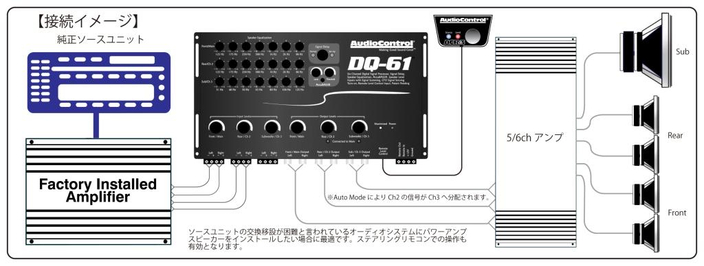 DQ-61接続イメージ
