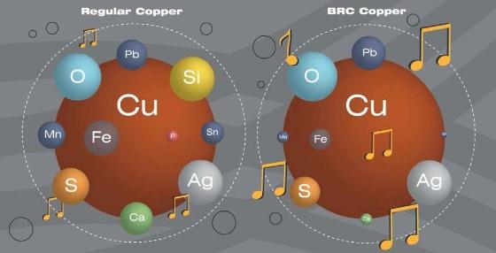 BRC_Copper