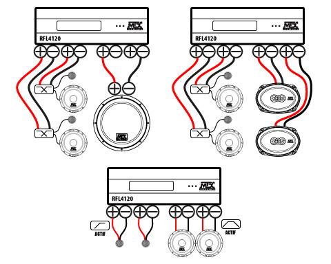 rfl4120-installs