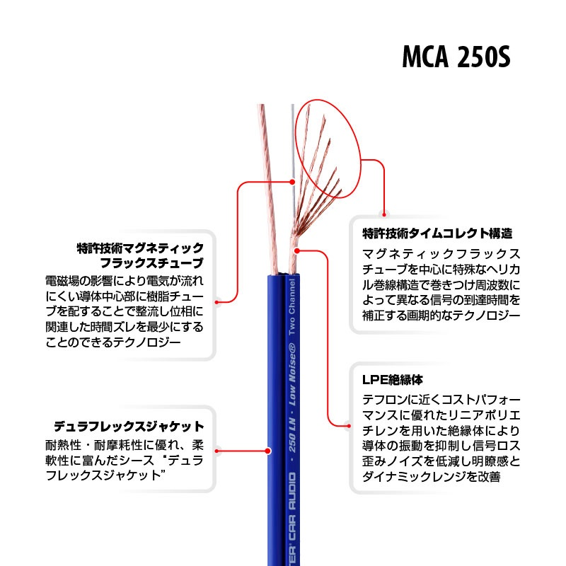 tec_MCAS250S_800x800