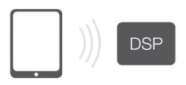 wifidspirasuto
